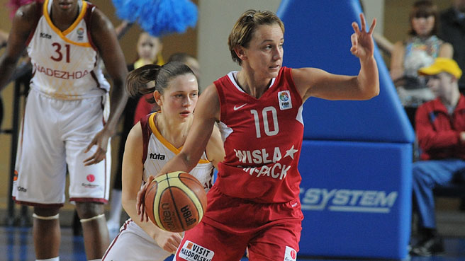 Wisla Complete Sweep Of Nadezhda